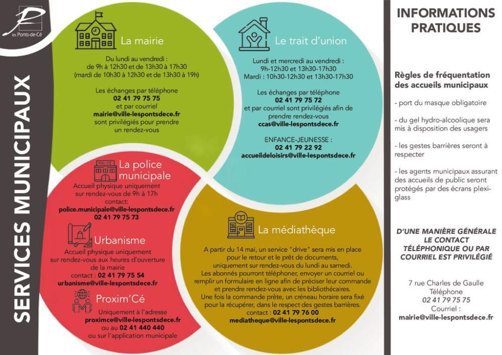 thumbnail of services municipaux déconfinement – 14-05