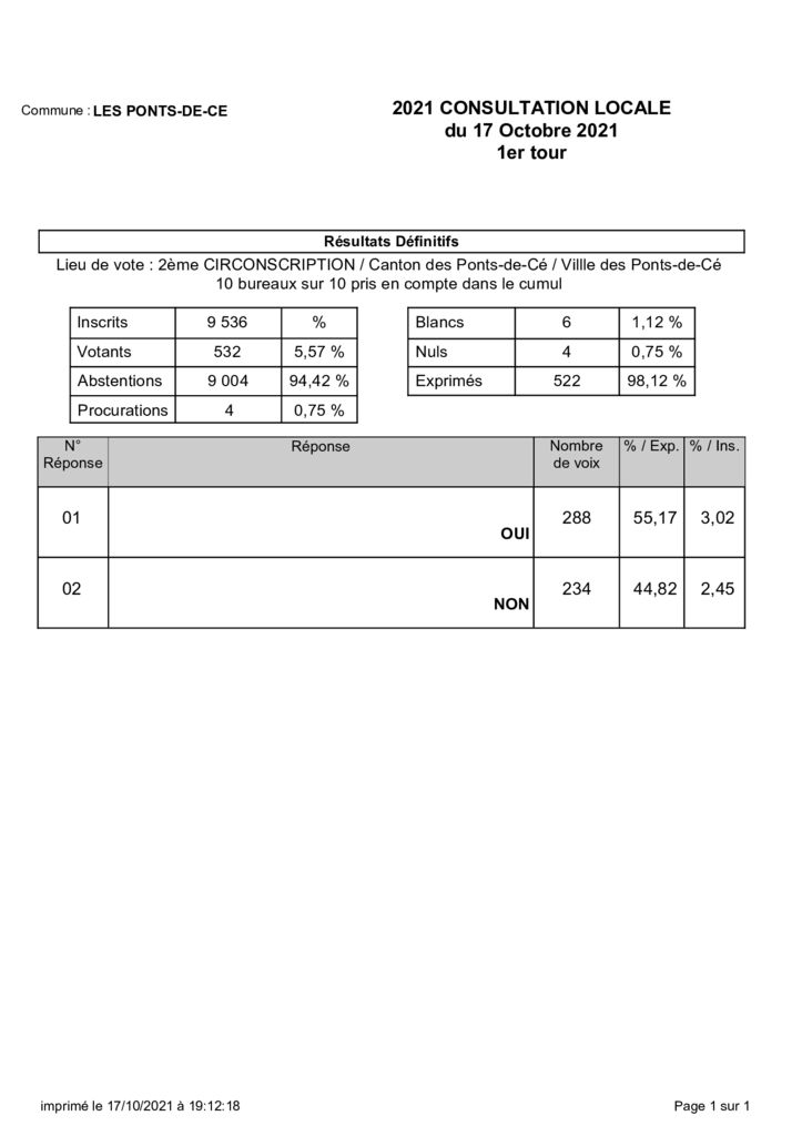 thumbnail of resultats[4161]